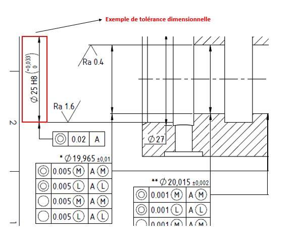 Exemple de tolérance dimensionelle - cotations et usinage de précision Smecatec