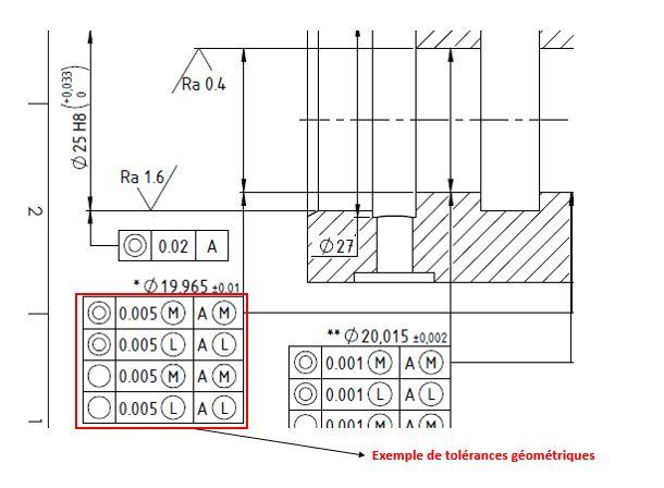 exemple de tolérance géométrique - cotations et usinage de précision Smecatec